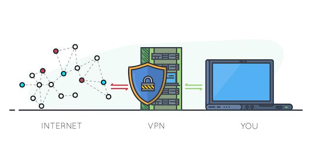 VPNの仕組み