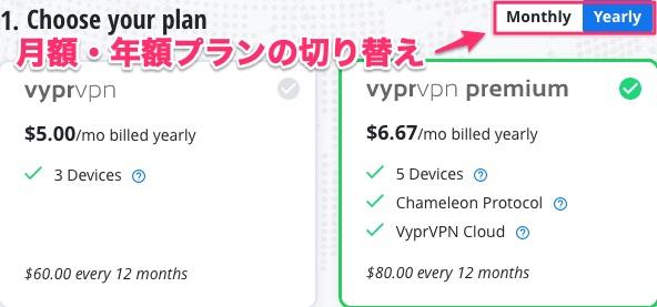 VyprVPNの料金プラン