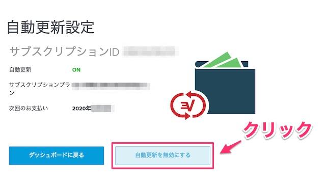 ExpressVPNの解約方法・返金方法